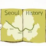 1.ソウル市の行政沿革