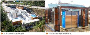 ソウル市がエコ電力供給施設である「燃料電池」の開発に本格的に取り組む