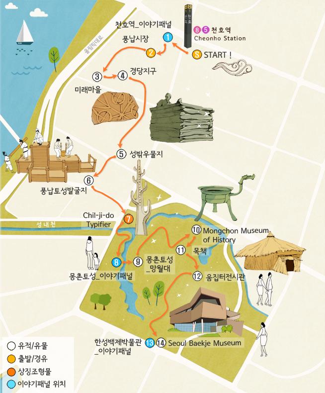 漢城百済王城通りストーリーテリング