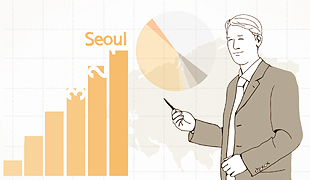 分野別のソウル市統計