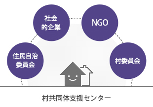 01_policy_JAP_07_07