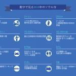 民選6期の構想「ソウル市政4カ年計画」を発表
