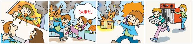 火災発生時の行動要領