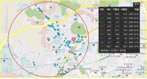 半径1キロ以内の生活利便施設がひと目でわかる「ソウル市統計地図」