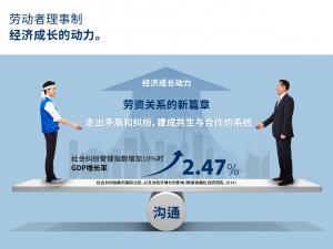 ソウル市、15の公共機関に「労働者理事制」導入