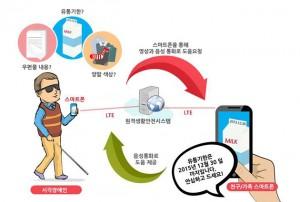 視覚障害者のための「エンジェルアイズアプリ」全国拡大