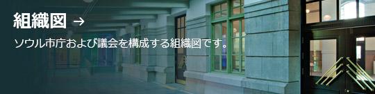 組織図 → ソウル市庁および議会を構成する組織図です。