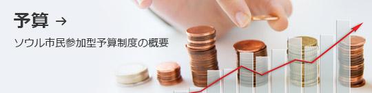 予算 → ソウル市民参加型予算制度の概要