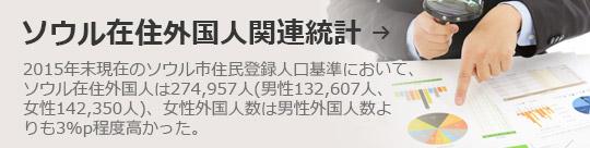 ソウル在住外国人関連統計 → 2015年末現在のソウル市住民登録人口基準において、 ソウル在住外国人は274,957人(男性132,607人、 女性142,350人)、女性外国人数は男性外国人数よ りも3%p程度高かった。