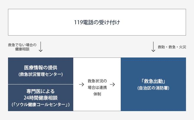 01정책정보_건강복지_PPT5_20140220_JAP