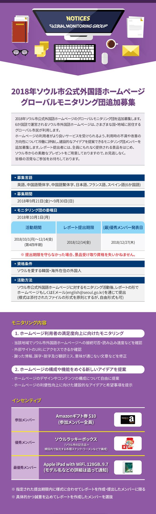 2018年ソウル市公式外国語ホームページグローバルモニタリング団追加募集  2018年ソウル市公式外国語ホームページのグローバルモニタリング団を追加募集します。 6か国語で運営されるソウル市外国語ホームページは、さまざまな国・地域に居住するグローバル市民が利用します。 ホームページの利用者がより良いサービスを受けられるよう、利用時の不満や改善の方向性について冷徹に評価し、建設的なアイデアを提案できるモニタリング団メンバーを追加募集します。 レポート提出者には、全員にもれなく提供される景品をはじめ、ソウル市からの素敵なプレゼントをご用意しておりますので、お見逃しなく。皆様の活発なご参加をお待ちしております。  * 募集言語:英語、中国語簡体字、中国語繁体字、日本語、フランス語、スペイン語(6か国語) * 募集期間:2018年9月21日(金)~9月30日(日) * モニタリング団の委嘱日:2018年10月1日(月) 活動期間レポート提出期限(最)優秀メンバー発表日 2018/10/1(月) ~12/14(金) (第4四半期)2018/12/14(金)2018/12/27(木) (※ 提出期限を守らなかった場合、景品受け取り資格を失いかねません。)  * 資格条件:ソウルを愛する韓国・海外在住の外国人 * 活動方法:ソウル市公式外国語ホームページに対するモニタリング活動後、レポートの形でホームページもしくはEメール(english@seoul.go.kr)を通じて提出 (様式は添付されたファイルの形式を原則とするが、自由形式も可)  モニタリング内容 1. ホームページ利用者の満足度向上に向けたモニタリング - 当該地域でソウル市外国語ホームページへの接続可否・読み込み速度などを確認 - 外部サイトのURLにアクセスできるか確認 - 謝った情報、誤字・脱字及び翻訳ミス、意味が通じない文章などを修正  2. ホームページの構成や機能をめぐる新しいアイデアを提案 - ホームページのデザインやコンテンツの構成について自由に提案 - ホームページの利便性向上に向けた建設的なアイデアと希望事項を提示      インセンティブ 参加メンバーAmazonギフト券 $10 (参加メンバー全員) 優秀メンバーソウルラッキーボックス (ソウル市の記念品+韓国内で販売する各種スナック・ラーメンなどで構成) 最優秀メンバーApple iPad with WiFi、128GB、9.7 (モデル名などの詳細は追って通知)  ※ 指定された提出期限内に様式に合わせてレポートを作成・提出したメンバーに限る ※ 具体的かつ誠意を込めてレポートを作成したメンバーを選抜