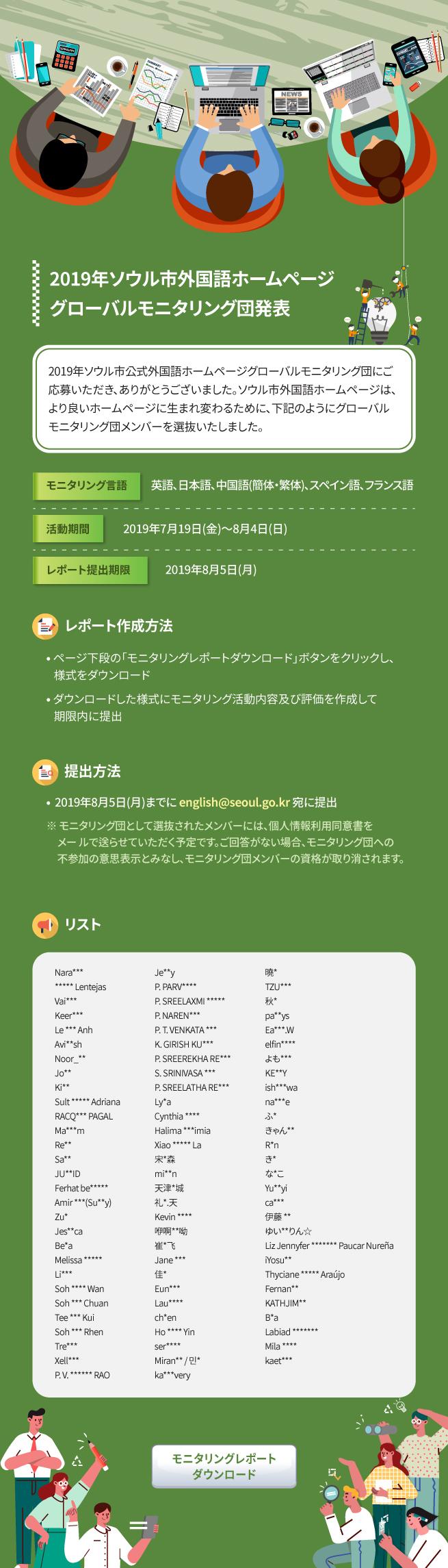 2019年ソウル市公式外国語ホームページグローバルモニタリング団発表  2019年ソウル市公式外国語ホームページグローバルモニタリング団にご応募いただき、ありがとうございました。ソウル市外国語ホームページは、より良いホームページに生まれ変わるために、下記のようにグローバルモニタリング団メンバーを選抜いたしました。  モニタリング言語:英語、日本語、中国語(簡体・繁体)、スペイン語、フランス語 活動期間:2019年7月19日(金)~8月4日(日) レポート提出期限:2019年8月5日(月)             レポート作成方法 - ページ下段の「モニタリングレポートダウンロード」ボタンをクリックし、様式をダウンロード - ダウンロードした様式にモニタリング活動内容及び評価を作成して期限内に提出  提出方法 2019年8月5日(月)までにenglish@seoul.go.kr宛に提出    ※ モニタリング団として選抜されたメンバーには、個人情報利用同意書をメールで送らせていただく予定です。ご回答がない場合、モニタリング団への不参加の意思表示とみなし、モニタリング団メンバーの資格が取り消されます。  -------------------------------------------------------------------- リスト --------------------------------------------------------------------  Nara*** ***** Lentejas Vai*** Keer*** Le *** Anh Avi**sh Noor_** Jo** Ki** Sult ***** Adriana RACQ*** PAGAL Ma***m Re** Sa** JU**ID Ferhat be***** Amir ***(Su**y) Zu* Jes**ca Be*a Melissa ***** Li*** Soh **** Wan Soh *** Chuan Tee *** Kui Soh *** Rhen Tre*** Xell*** P. V. ****** RAO Je**y P. PARV**** P. SREELAXMI ***** P. NAREN*** P. T. VENKATA *** K. GIRISH KU*** P. SREEREKHA RE*** S. SRINIVASA *** P. SREELATHA RE*** Ly*a Cynthia **** Halima ***imia Xiao ***** La 宋*森 mi**n 天津*城 礼*.天 Kevin **** 咿啊**呦 崔*飞 Jane *** 佳* Eun*** Lau**** ch*en Ho **** Yin ser**** Miran** / 민* ka***very 曉* TZU*** 秋* pa**ys Ea***.W elfin**** よも*** KE**Y ish***wa na***e ふ* きゃん** R*n き* な*こ Yu**yi ca*** 伊藤 ** ゆい**りん☆ Liz Jennyfer ******* Paucar Nureña iYosu** Thyciane ***** Araújo Fernan** KATHJIM** B*a Labiad ******* Mila **** kaet***