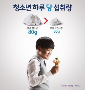 ソウル市、国際公共保健機関とともに青少年肥満予防キャンペーン推進