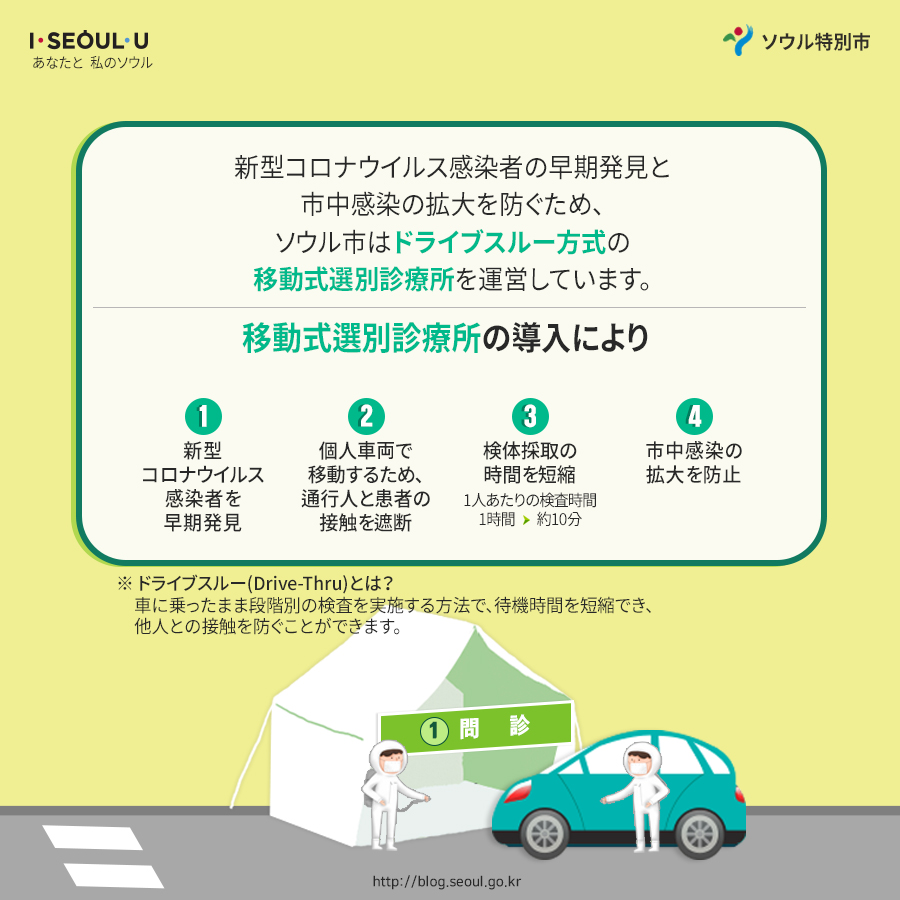 新型コロナウイルス感染者の早期発見と市中感染の拡大を防ぐため、ソウル市はドライブスルー方式の移動式選別診療所を運営しています。 移動式選別診療所の導入により ① 新型コロナウイルス感染者を早期発見 ② 個人車両で移動するため、通行人と患者の接触を遮断 ③ 検体採取の時間を短縮 1人あたりの検査時間:1時間 → 約10分 ④ 市中感染の拡大を防止 ※ ドライブスルー(Drive-Thru)とは? 車に乗ったまま段階別の検査を実施する方法で、待機時間を短縮し、他人との接触を防ぎます。 問診