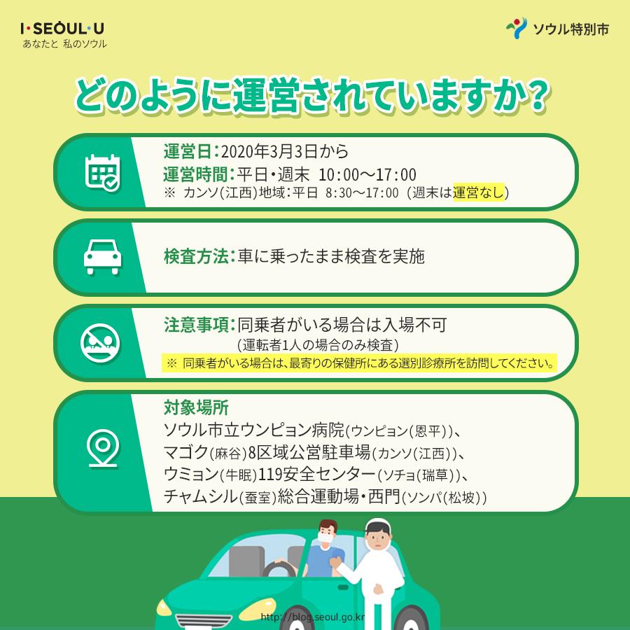 どのように運営されていますか? 運営日:2020年3月3日~ 運営時間:平日・週末 10:00~17:00 ※ カンソ(江西)地域:平日 8:30~17:00 (週末は運営なし) 検査方法:車に乗ったまま検査を実施 注意事項:同乗者がいる場合は入場不可(運転者1人の場合のみ検査) ※ 同乗者がいる場合は、最寄りの保健所にある選別診療所を訪問してください。 対象場所 ソウル市立ウンピョン病院(ウンピョン(恩平))、マゴク(麻谷)8区域公営駐車場(カンソ(江西))、ウミョン(牛眠)119安全センター(ソチョ(瑞草))、チャムシル(蚕室)総合運動場・西門(ソンパ(松坡))