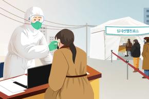 ソルラル(旧正月)連休中の臨時選別診療所・選別診療所の運営状況
