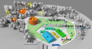 ソウル市、未来の交通をひと目で展望できる「2021ソウルスマートモビリティエキスポ」開催